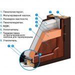 Детально о поршневых компрессорах